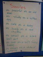 How the birds got their colours unit of work Talk 4 Writing, Color Unit, Simile, Writing Resources, Literacy, The Unit, Birds, English, Peace