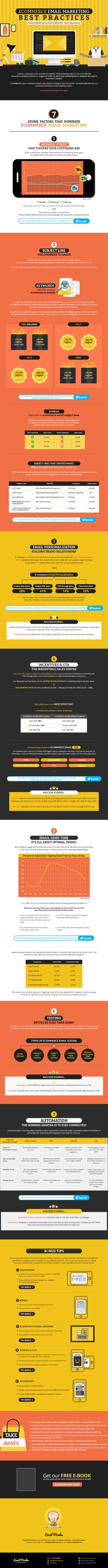 eCommerce Email Marketing Best Practices [Infographic] | Social Media Today