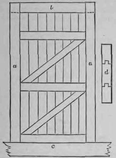 How To Make A Door - A little adjusting in size and this is a perfect template for making a miniature door!