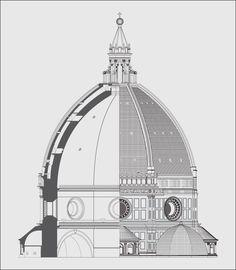 Duomo Santa Maria del Fiorence