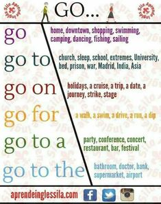 """📍English Collocations with """"GO"""" 🇬🇧 English Verbs, English Fun, English Phrases, Learn English Words, English Lessons, English Grammar, English Tips, Grammar And Vocabulary, English Vocabulary Words"""