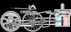 Walschaerts valve gear