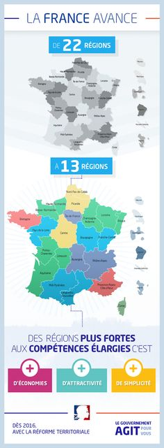 Service d'Information du Gouvernement (SIG) - Gouvernement.fr - Regions change to total 13 as of Jan. 1, 2016. Prior to 1/1/16, there are 22 Regions