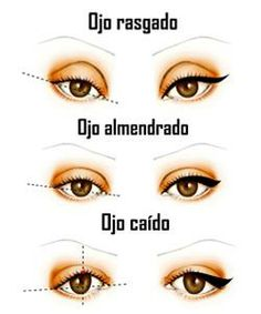 """¿sabias que tienes que usar diferentes deliniados segun la forma de tus ojos?! Aquí te dejo los """"ejemplos"""""""