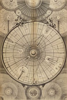 Celestial Map of the Universe Astronomy Art Print Antique Map Restoration Style Old Maps and Prints Vintage Cool Gift Idea Günlük Burç Yorumları Vintage Maps, Antique Maps, Vintage Wood, Map Old, Watercolor World Map, Celestial Map, Celestial Sphere, Map Globe, Pentacle