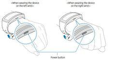 How To Wear - Samsung Gear Fit. #samsung #gearfit