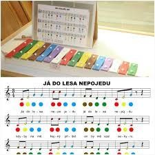 Piano Sheet Music, Kids Songs, Music Lessons, Diy Toys, Kids And Parenting, Kindergarten, Music Instruments, Activities, Learning