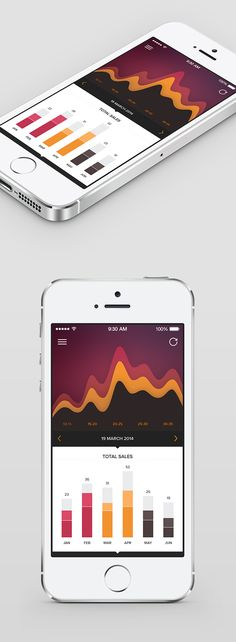 iOS graphs and data stats