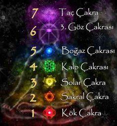 Reiki Healer, Chakra Healing, Wicca, Feng Shui, Yoga Poses, Meditation, Pasta, Spiritual, Health