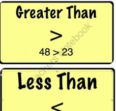 Greater Than Less than Word wall cards from Worker Bees on TeachersNotebook.com (2 pages)