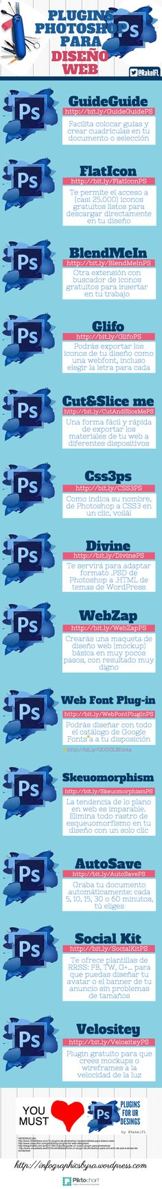 Plugins de Photoshop para Diseño Web, infografía de Rakel Felipe