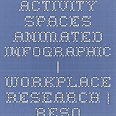 Activity Spaces Animated Infographic | Workplace Research | Resources | Knoll