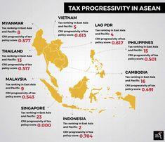 Progressive taxation: Lessons from Denmark Laos, Denmark, Philippines, Vietnam, Marketing