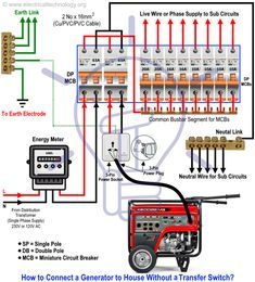 How To Connect A Portable Generator To The Home Supply 4 Methods Home Electrical Wiring Electrical Wiring Portable Generator