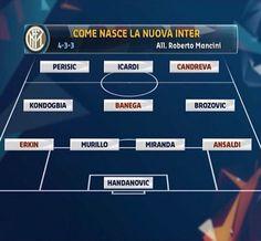 Que pensez-vous de cette formation pour la saison 2016/2017 ? #inter #fcim #fcinternazionale #team #composition