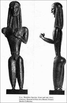 Apollo di Mantiklos: bronzetto votivo lavorato a tutto tondo da Tebe; risalente al 700 a. C. circa. Conservato al Museum of Fine Arts di Boston.