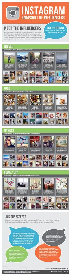 #Infographic: A Look at Top #Instagram Influencers