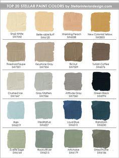 Top 20 Sherwin Williams Paint Colors: Sherwin Williams Shoji White. Sherwin…