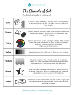 3 Helpful Elements and Principles Downloads | The Art of Education | Bloglovin'