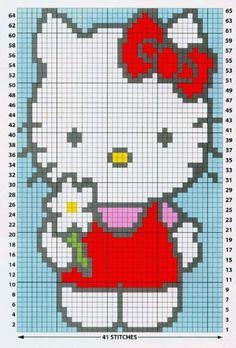 Hello Kitty chart
