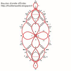 Le diagramme des boucles d'oreille réalisées par Emilie