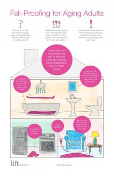 http://www.amazinginfographics.com/wp-content/uploads/2013/08/fall-proofing-your-home-for-elderly-parents-640x989.jpg
