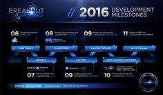 Check Our Development Calendar for 2016!!