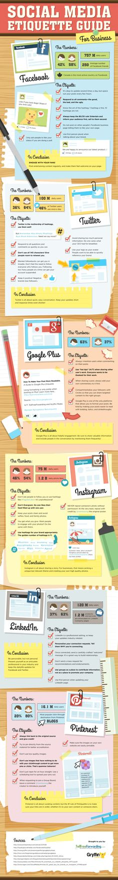 Wondering if your social media etiquette is up to snuff? Check this #infographic for tips on Pinterest, Facebook, Twitter, LinkedIn, GooglePlus, and Instagram! #SocialMediaTips #SocialMedia