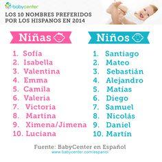 Los nombres de bebés favoritos del 2014 | http://www.hispanaglobal.com/los-nombres-de-bebes-favoritos-del-2014/