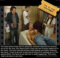 40 year old virgin movie fact