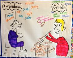 Classroom Anchor Charts • What I Have Learned - George's Marvellous Medicine