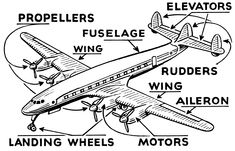 Airplane_003.png 2,792×1,792 pixels #aeroplaneparty