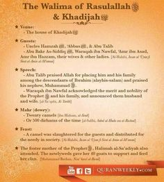 Wedding Quotes Islamic Muslim Couples Ideas For 2019 Prophet Muhammad Biography, Prophet Muhammad Quotes, Hadith Quotes, Quran Quotes, Hindi Quotes, Qoutes, Islamic Teachings, Islamic Dua, Islamic Inspirational Quotes