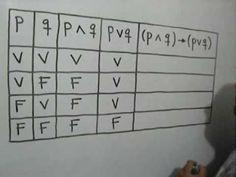 Tabla de verdad Tautología: Julio Rios explica cómo llenar una tabla de verdad propuesta, que al final da Tautología