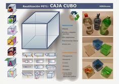 Plastic Bottle turned into a cube!  Check out this website to turn your plastic bottles into other cool shapes!