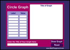 Create a circle graph or pie chart to show data visually.
