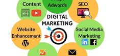 Connect Globes is the best digital marketing company in India with a concentration on delivering enhanced business value and extended results. Top Digital Marketing Companies, Internet Marketing Agency, Online Marketing Services, Best Seo Services, Marketing And Advertising, Media Marketing, Content Marketing, Best Seo Company, Like Facebook