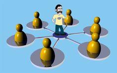 Dialogo alla pari tra azienda e clienti Social Media, Marketing, Blog, Blogging, Social Networks