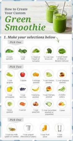 fit and healthy Gesund und Fit Create your own green smoothie Do you want to do more for your health and well-being? Then create your own green smoothie. Choose an ingredient from the green vegetable category. This contains many healthy minerals, … Detox Smoothie Recipes, Easy Smoothies, Weight Loss Smoothies, Detox Smoothies, Green Detox Smoothie, Smoothie Recipes With Spinach, Healthy Green Smoothies, Nutribullet Recipes, Vegetable Smoothie Recipes