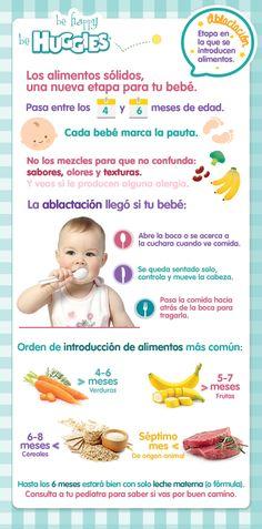 Conoce todo sobre la Ablactación. Descubre más en https://www.huggies.com.mx/site/Nutricion/Crecimiento/6/125
