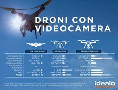 Cresce il mercato di droni con videocamera [INFOGRAFICA]