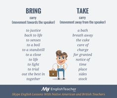 difference between bring and take