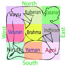 Vastu Shashtra consultant who provide Vaastu for home, business, office, commercial building, etc and help us to make our lives better and protect us. Stairs Tiles Design, Feng Shui Principles, How To Feng Shui Your Home, Wedding Thanks, Dental Design, Learn Astrology, Earth And Space Science, Vastu Shastra, Astrology Numerology