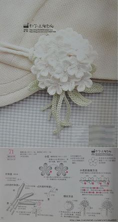 Beginner Crochet. Free Crochet. Flowers Online | Laboratory household | вязаные цветы,ИРЛАНДИЯ | Постила