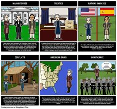 Students will use a Traditional storyboard to outline and define how the United States acquired various parts of Florida from the Spanish. View the full teacher guide here: https://www.pinterest.com/storyboardthat/us-territorial-expansion-1783-1959/