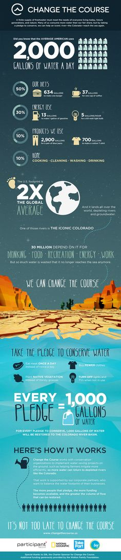 Take the pledge to save the Colorado River. For every pledge, Change the Course will restore 1,000 gallons back to the Colorado River.