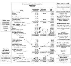 Balance Sheet Cheat Sheet Propel Nonprofits Balance Sheet Cash Flow Statement Cheat Sheets