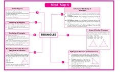 QUICK REVISION CBSE CLASS 10 MATHEMATICS Roots Of Quadratic Equation, Arithmetic Progression, Math Formula Chart, Similar Triangles, Coordinate Geometry, Line Math, Marking Scheme, Maths Exam, Math Formulas