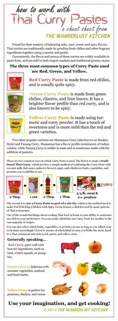 Surprise! I thought I'd put out something a little different today for your viewing pleasure. It's a Thai Curry Cheat Sheet! As you know, I'm slightly obsessed with Thai food and consequently also obsessed with curry. Thai curries are just luscious and amazing. They are SO easy to make when you cheat (a little bit) …