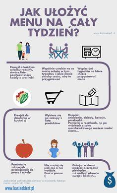 organizacja menu Healthy Habits, Healthy Life, Healthy Recipes, Good Ol, Good To Know, Meal Planning, Life Hacks, Techno, Self